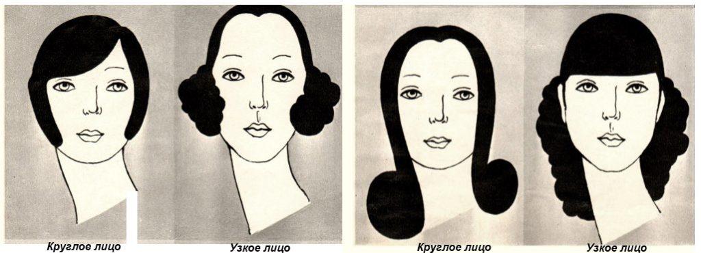 Коррекция лица прическами