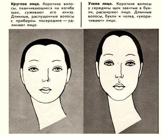 коррекция лица прической