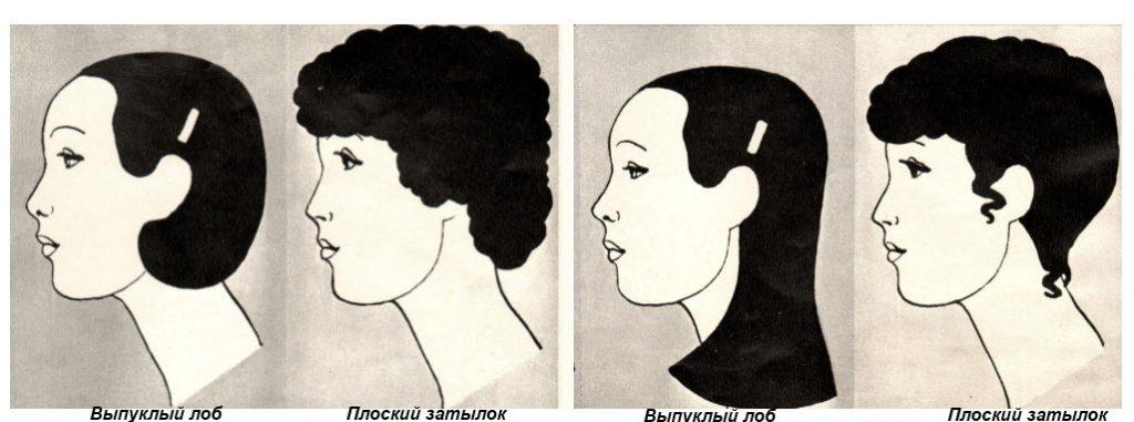Коррекция лица с помощью причесок