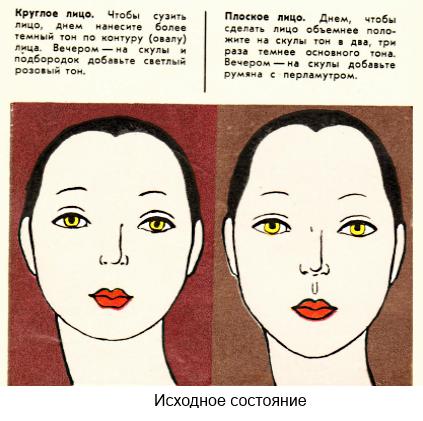 коррекция макияжем формы лица