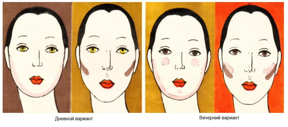 исправление формы лица макияжем