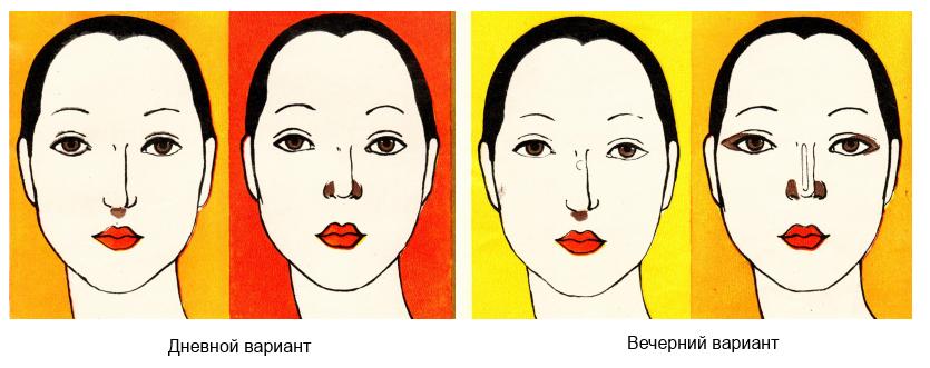 исправление формы носа макияжем