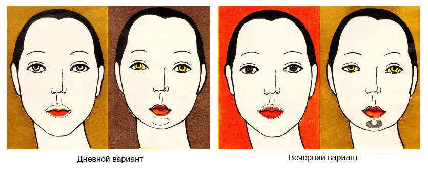 коррекция макияжем черт лица