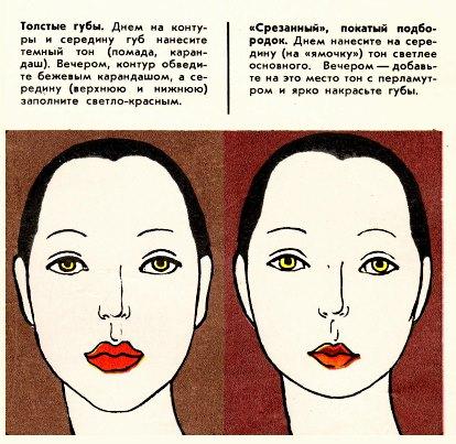 коррекция макияжем лица