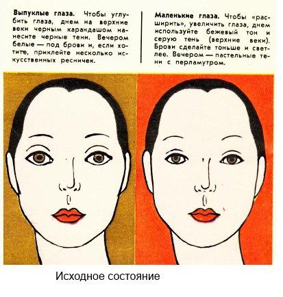 как исправить форму глаз макияжем