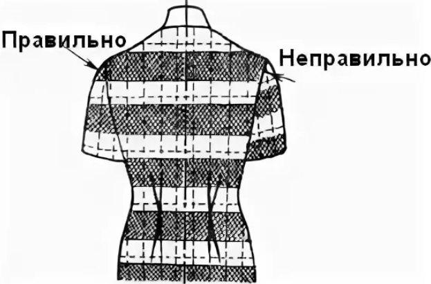 совпадение рисунка на ткани